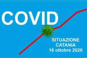 Covid, nel Catanese oltre 1200 casi: a Biancavilla 8 contagiati, tre nelle ultime ore