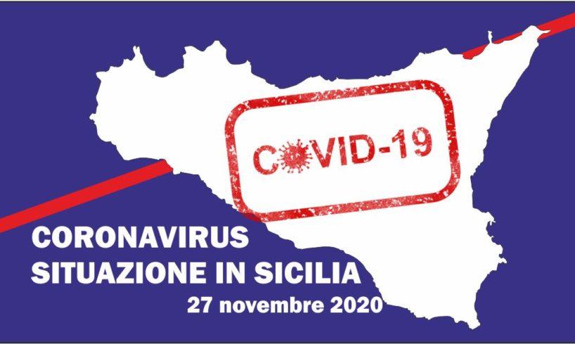 Coronavirus, in Sicilia 1566 nuovi casi: calano i ricoveri ordinari e in terapia intensiva