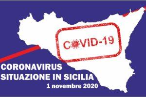 Coronavirus, la Sicilia sfonda il tetto dei mille contagi: oggi 1095 e 16 morti. I tamponi salgono a 8547