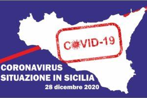 Coronavirus, in Sicilia 650 nuovi casi con 5693 tamponi: 543 guariti e 28 decessi