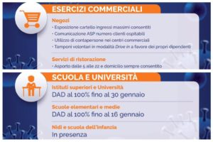 Covid, Sicilia arancione da oggi: cosa si può fare. Messina, Ramacca e Castel di Iudica dichiarate zone rosse