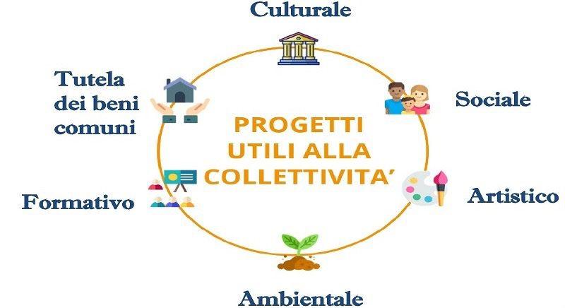 Bronte, passo avanti per i Puc (Progetti utili alla collettività): definiti gli ambiti per i beneficiari di Rdc