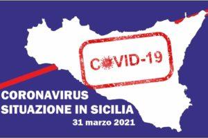 Covid, in Sicilia boom di positivi: 2904 casi in 48 ore
